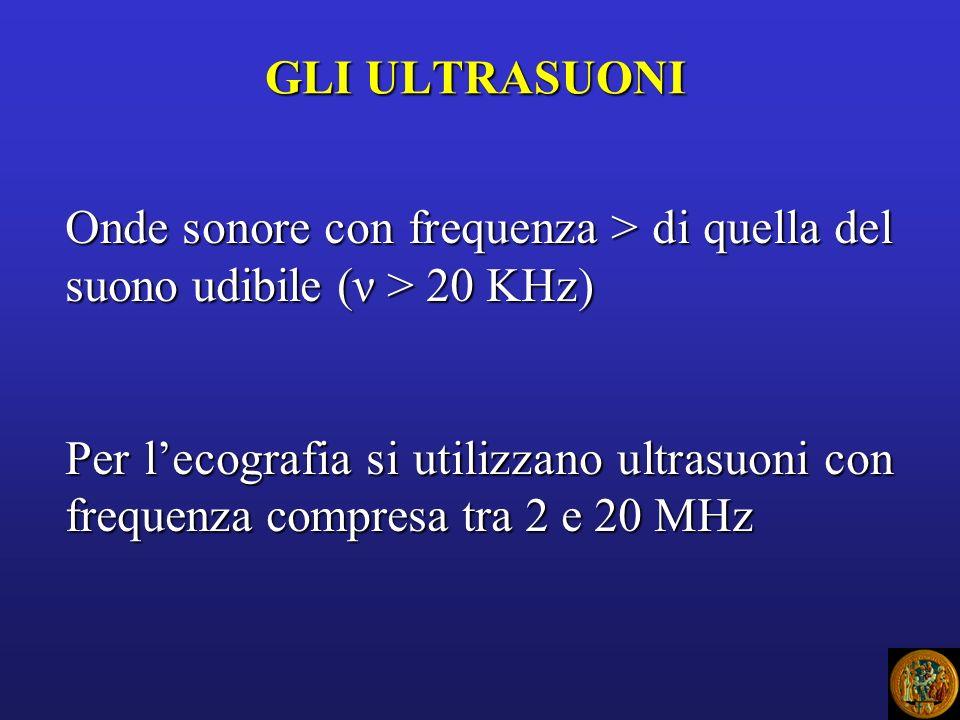 GLI ULTRASUONI Onde sonore con frequenza > di quella del suono udibile (ν > 20 KHz) Per lecografia si utilizzano ultrasuoni con frequenza compresa tra