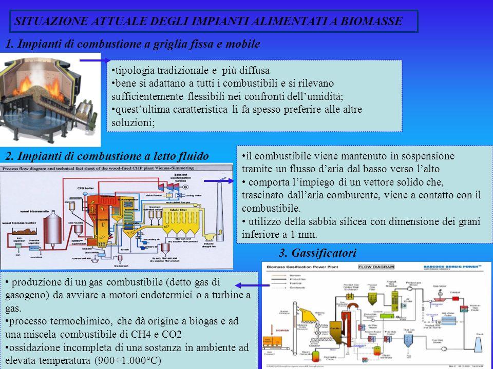 d) VARIAZIONE DEL POTERE CALORICO IN RELAZIONE ALLA UMIDITA U: Il potere calorifero biomasse legnose Il successo delle biomasse legnose dipende: scelta del tipo di combustibile legnoso utilizzo di caldaie ed impianti ad elevata efficienza (>85%) scelta di un elevato grado di automazione biocombustibile con basso contenuto dacqua(>P.C.I) risparmio energetico.