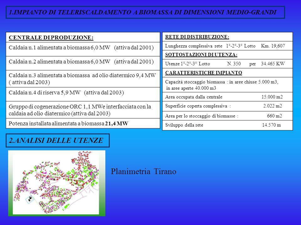 1.IMPIANTO DI TELERISCALDAMENTO A BIOMASSA DI DIMENSIONI MEDIO-GRANDI 2.ANALISI DELLE UTENZE 3.TECNICHE DI VALUTAZIONE DEI COSTI DELLENERGIA PRODOTTA 4.DIMENSIONAMENTO DI MASSIMA DI UN IMPIANTO TIPO 5.VALUTAZIONE DEL COSTO MARGINALE DELLA BIOMASSA PER RAGGIUNGERE LA COMPETITIVITA CON LE FONTI TRADIZIONALI Teleriscaldamento di Tirano Gruppo di cogenerazione ORC Deposito cippato