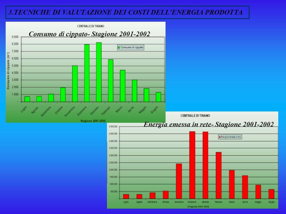 CENTRALE DI PRODUZIONE: Caldaia n.1 alimentata a biomassa 6,0 MW (attiva dal 2001) Caldaia n.2 alimentata a biomassa 6,0 MW (attiva dal 2001) Caldaia n.3 alimentata a biomassa ad olio diatermico 9,4 MW ( attiva dal 2003) Caldaia n.4 di riserva 5,9 MW (attiva dal 2003) Gruppo di cogenerazione ORC 1,1 MWe interfacciata con la caldaia ad olio diatermico (attiva dal 2003) Potenza installata alimentata a biomassa 21,4 MW RETE DI DISTRIBUZIONE: Lunghezza complessiva rete 1°-2°-3° Lotto Km.