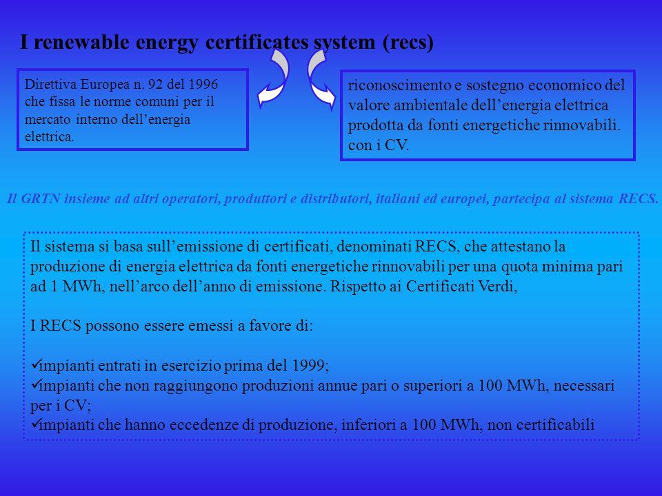 Incentivi e aspetti normativi in Italia I certificati bianchi (DM Ministero Industria 24/04/01) Emissione, da parte dellAutorità per lEnergia Elettrica ed il Gas (AEEG), di Titoli di efficienza energetica(certificati bianchi) a fronte dei risparmi energetici conseguiti, verificati e certificati dallAutorità stessa.