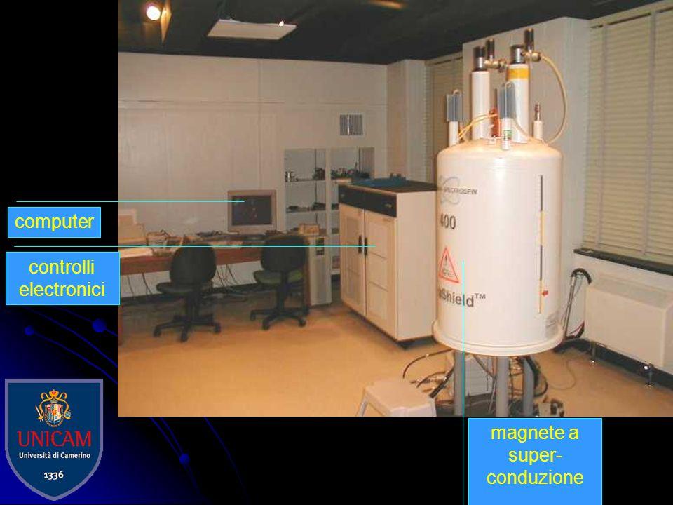 NMR in soluzione NMR dei chimici I composti vanno sciolti in un solvente deuterato Massima omogeneità del campo magnetico Spettri affilati poiché il r