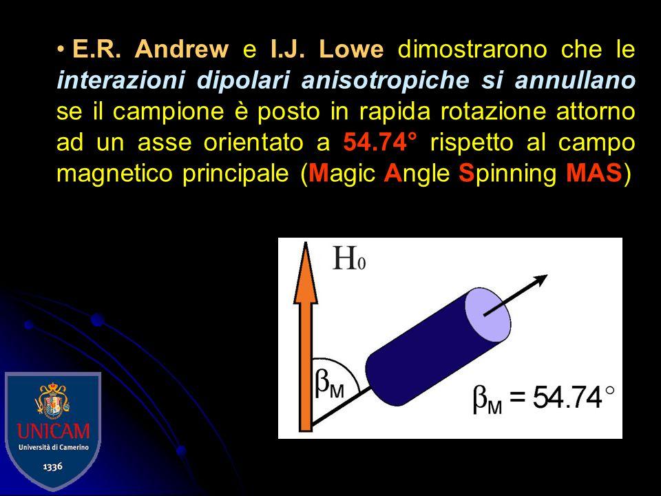 NMR allo stato solido (MAS) Nei solidi i nuclei sono costretti in una determinata posizione quindi le interazioni dipolari anisotropiche (dipendenti d