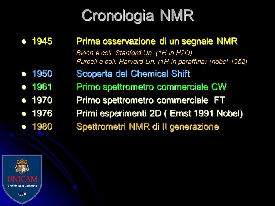 Cronologia NMR 1945 Prima osservazione di un segnale NMR 1945 Prima osservazione di un segnale NMR Bloch e coll.