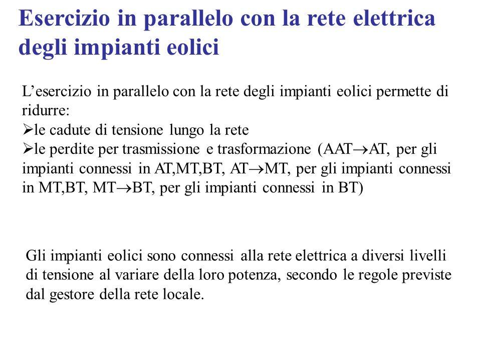 Esercizio in parallelo con la rete elettrica degli impianti eolici Lesercizio in parallelo con la rete degli impianti eolici permette di ridurre: le c