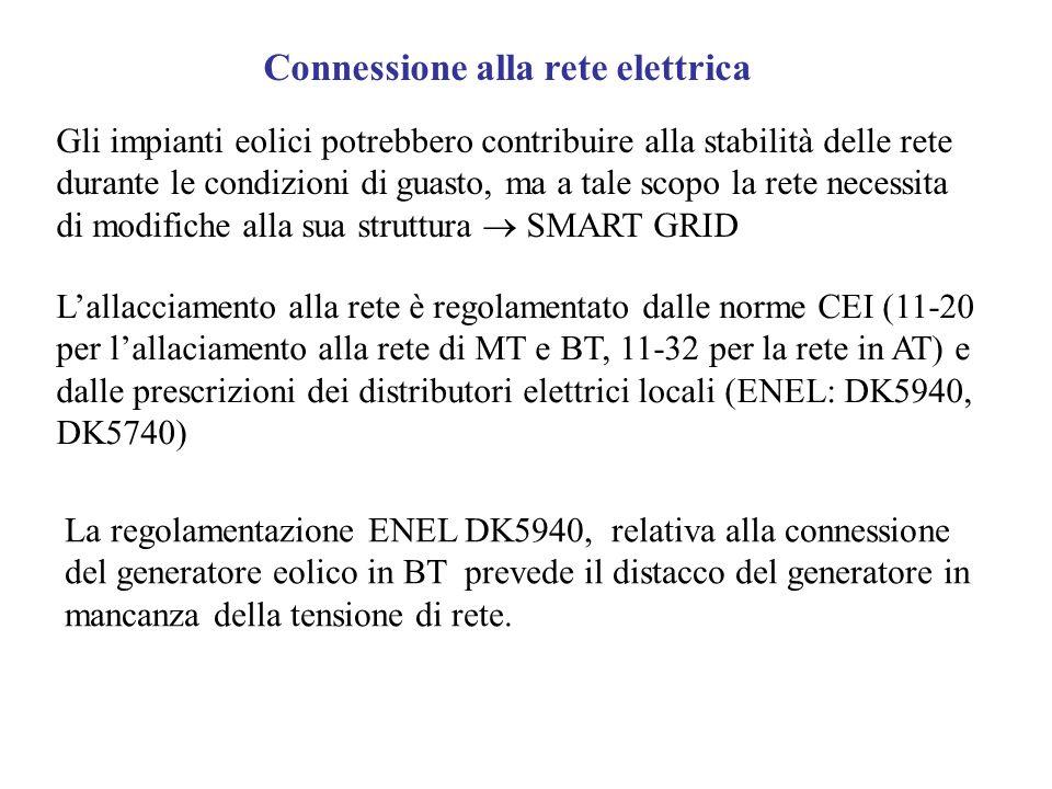 Gli impianti eolici potrebbero contribuire alla stabilità delle rete durante le condizioni di guasto, ma a tale scopo la rete necessita di modifiche a