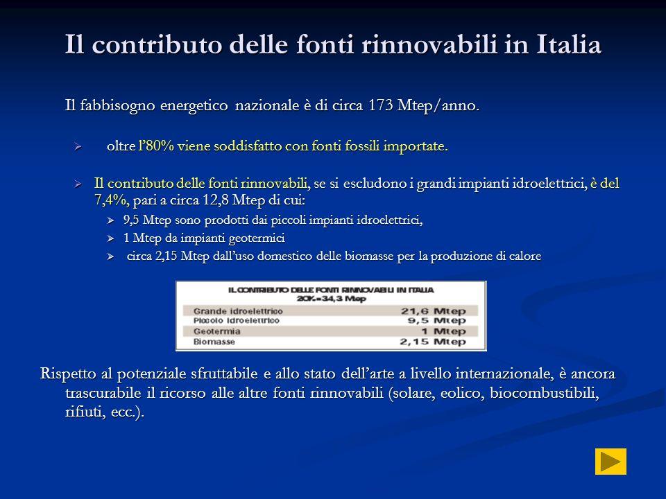 Il contributo delle fonti rinnovabili in Italia Il fabbisogno energetico nazionale è di circa 173 Mtep/anno. oltre l80% viene soddisfatto con fonti fo
