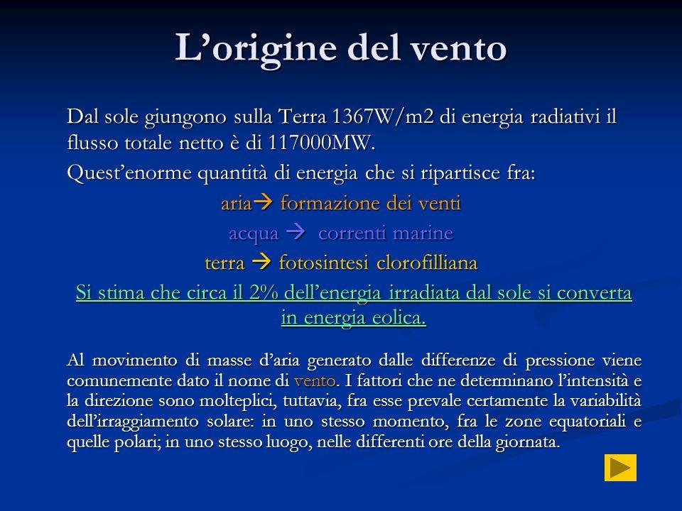 Lorigine del vento Dal sole giungono sulla Terra 1367W/m2 di energia radiativi il flusso totale netto è di 117000MW. Questenorme quantità di energia c