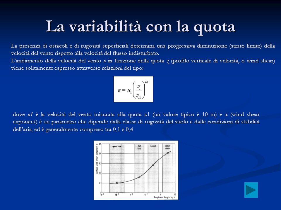 La variabilità con la quota La presenza di ostacoli e di rugosità superficiali determina una progressiva diminuzione (strato limite) della velocità de