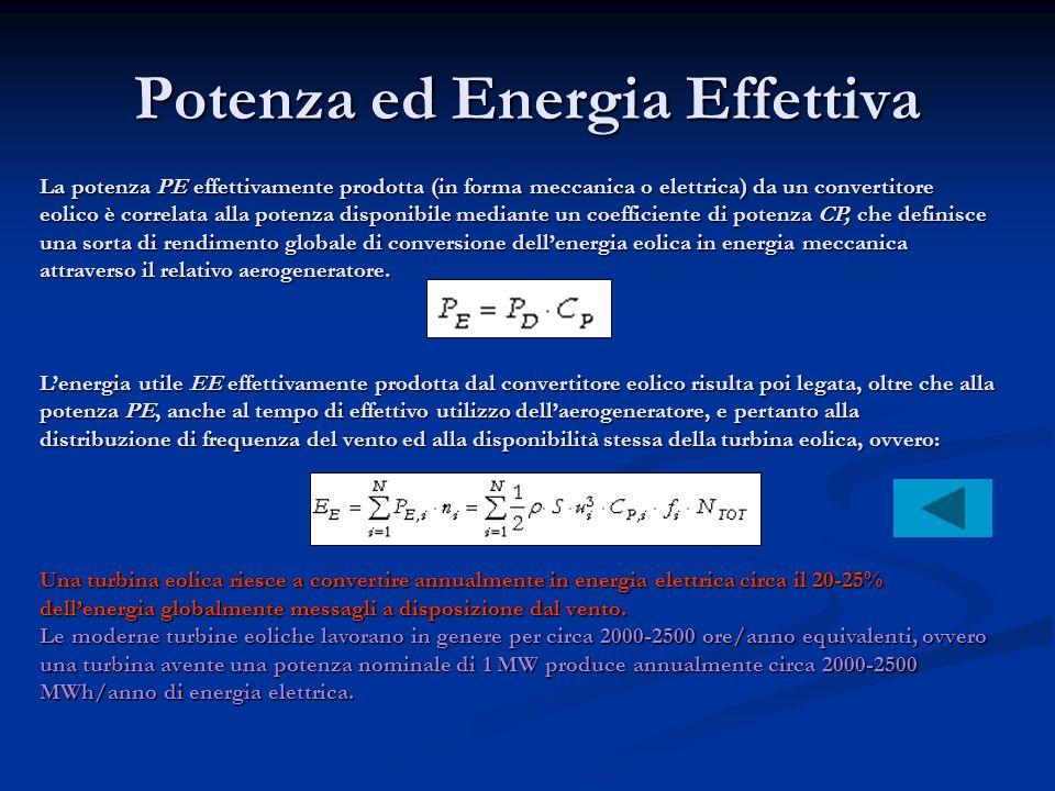 Potenza ed Energia Effettiva La potenza PE effettivamente prodotta (in forma meccanica o elettrica) da un convertitore eolico è correlata alla potenza
