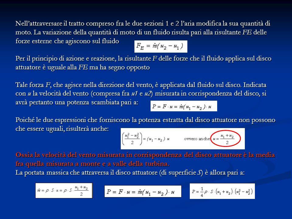 Nellattraversare il tratto compreso fra le due sezioni 1 e 2 laria modifica la sua quantità di moto. La variazione della quantità di moto di un fluido