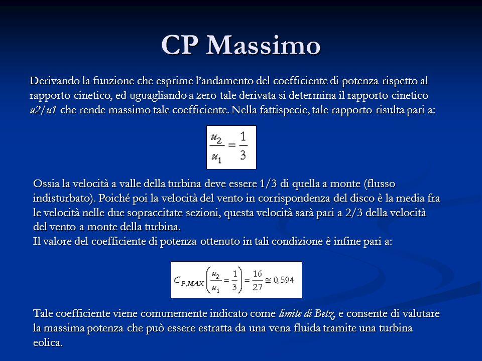 CP Massimo Derivando la funzione che esprime landamento del coefficiente di potenza rispetto al rapporto cinetico, ed uguagliando a zero tale derivata