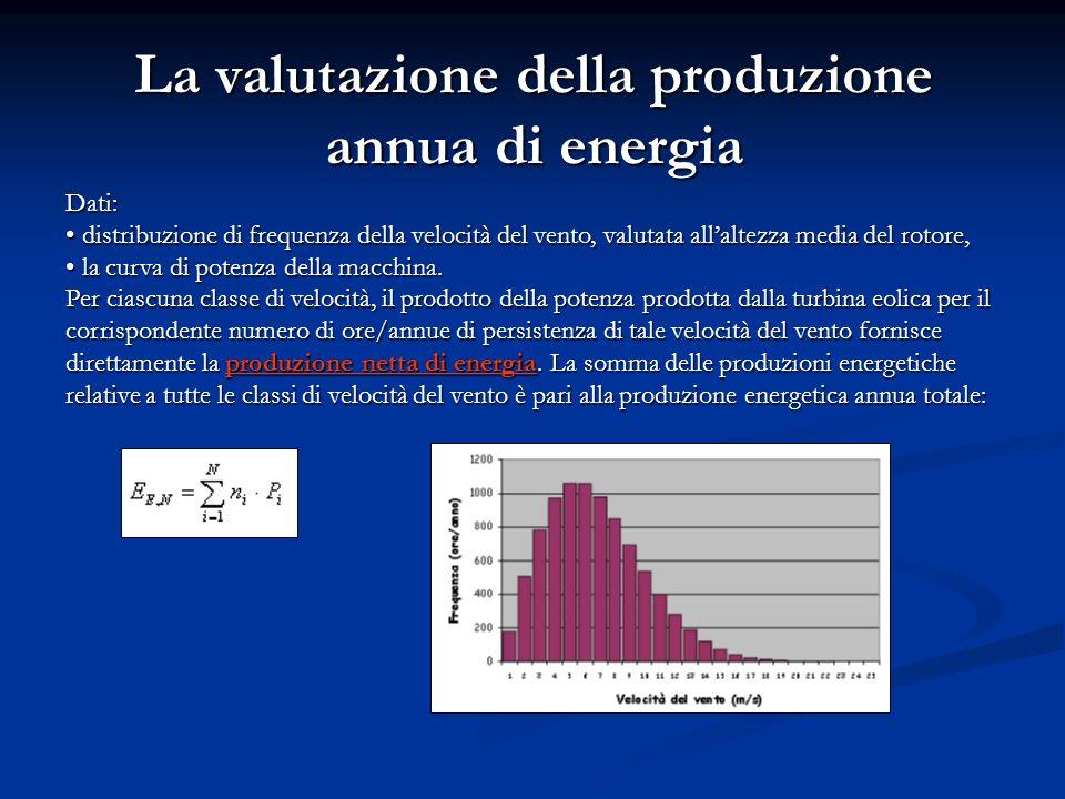 La valutazione della produzione annua di energia Dati: distribuzione di frequenza della velocità del vento, valutata allaltezza media del rotore, dist