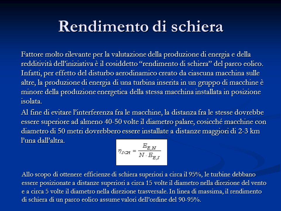 Rendimento di schiera Fattore molto rilevante per la valutazione della produzione di energia e della redditività delliniziativa è il cosiddetto rendim