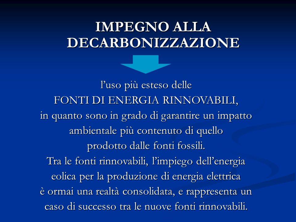 Energia eolica in Italia Potenza installata a Novembre 2004 Campania286 MW Campania286 MW Puglia 243 MW Puglia 243 MW Sardegna208 MW Sardegna208 MW Sicilia127 MW Sicilia127 MW Abruzzo126 MW Abruzzo126 MW Basilicata 85 MW Basilicata 85 MW Molise35 MW Molise35 MW