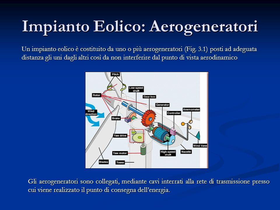 Impianto Eolico: Aerogeneratori Un impianto eolico è costituito da uno o più aerogeneratori (Fig. 3.1) posti ad adeguata distanza gli uni dagli altri