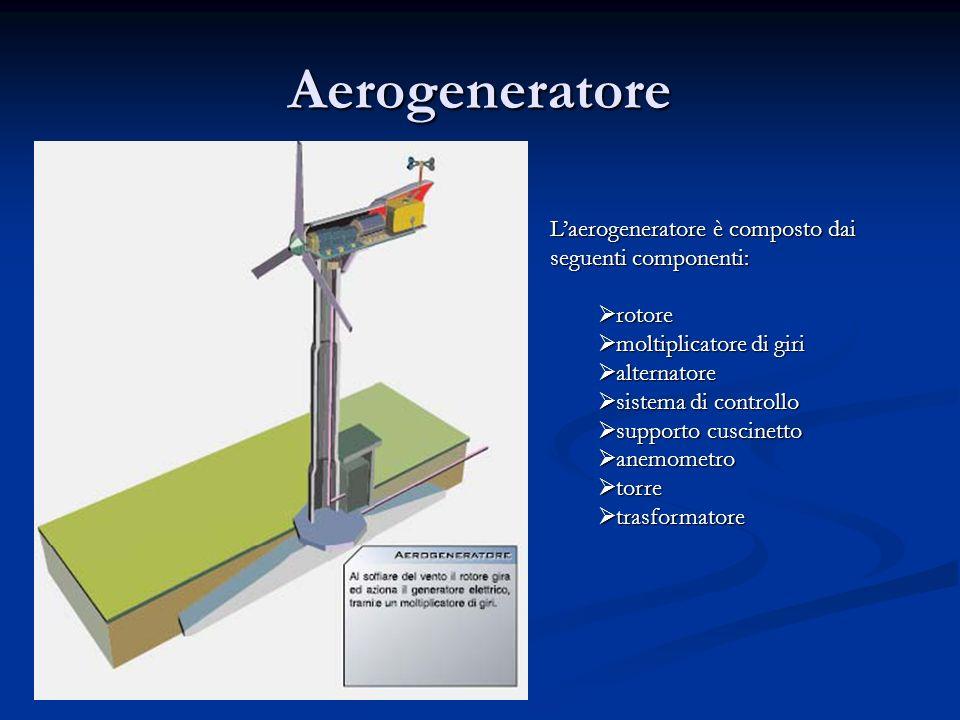 Aerogeneratore Laerogeneratore è composto dai seguenti componenti: rotore rotore moltiplicatore di giri moltiplicatore di giri alternatore alternatore