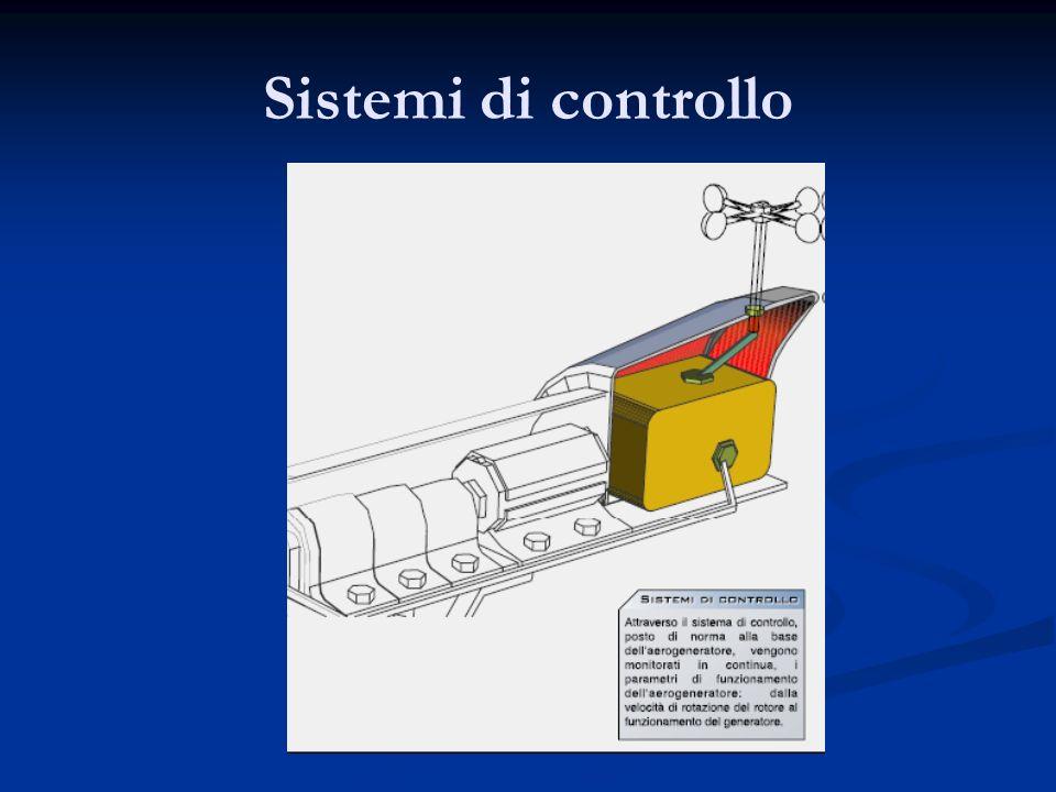 Sistemi di controllo