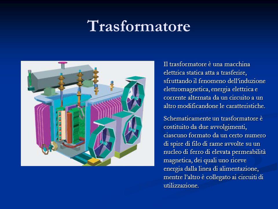 Trasformatore Il trasformatore è una macchina elettrica statica atta a trasferire, sfruttando il fenomeno dellinduzione elettromagnetica, energia elet