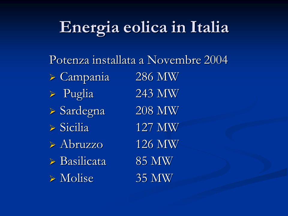 Energia eolica in Italia Potenza installata a Novembre 2004 Campania286 MW Campania286 MW Puglia 243 MW Puglia 243 MW Sardegna208 MW Sardegna208 MW Si