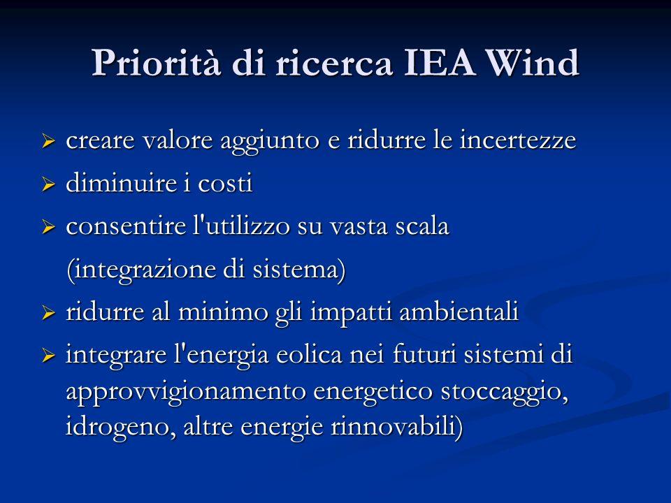 Priorità di ricerca IEA Wind creare valore aggiunto e ridurre le incertezze creare valore aggiunto e ridurre le incertezze diminuire i costi diminuire