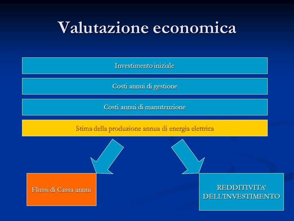 Valutazione economica Investimento iniziale Costi annui di gestione Costi annui di manutenzione Flussi di Cassa annui REDDITIVITA DELLINVESTIMENTO Sti