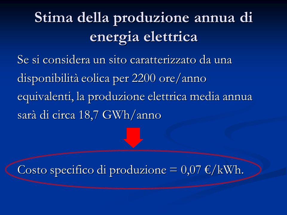 Stima della produzione annua di energia elettrica Se si considera un sito caratterizzato da una disponibilità eolica per 2200 ore/anno equivalenti, la