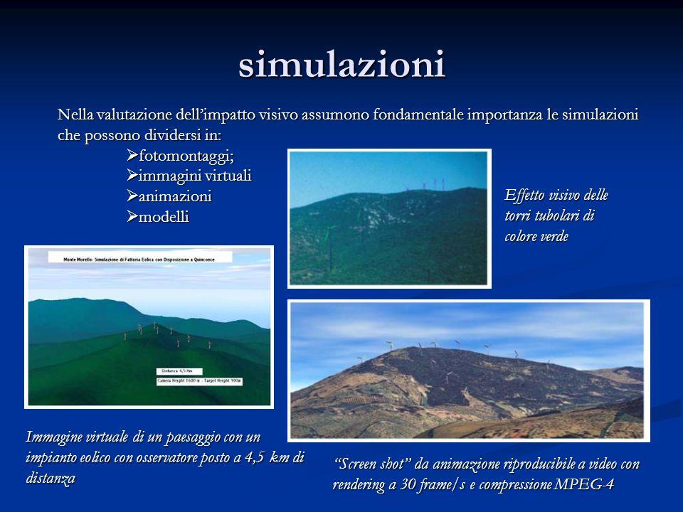 simulazioni Nella valutazione dellimpatto visivo assumono fondamentale importanza le simulazioni che possono dividersi in: fotomontaggi; fotomontaggi;