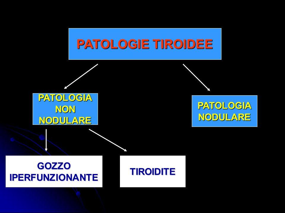 PATOLOGIE TIROIDEE PATOLOGIANODULARE PATOLOGIANONNODULARE TIROIDITEGOZZOIPERFUNZIONANTE