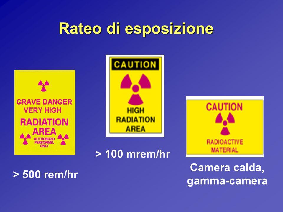 > 100 mrem/hr > 500 rem/hr Camera calda, gamma-camera Rateo di esposizione