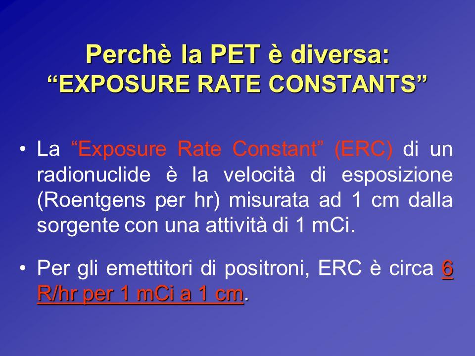 Perchè la PET è diversa: EXPOSURE RATE CONSTANTS La Exposure Rate Constant (ERC) di un radionuclide è la velocità di esposizione (Roentgens per hr) mi