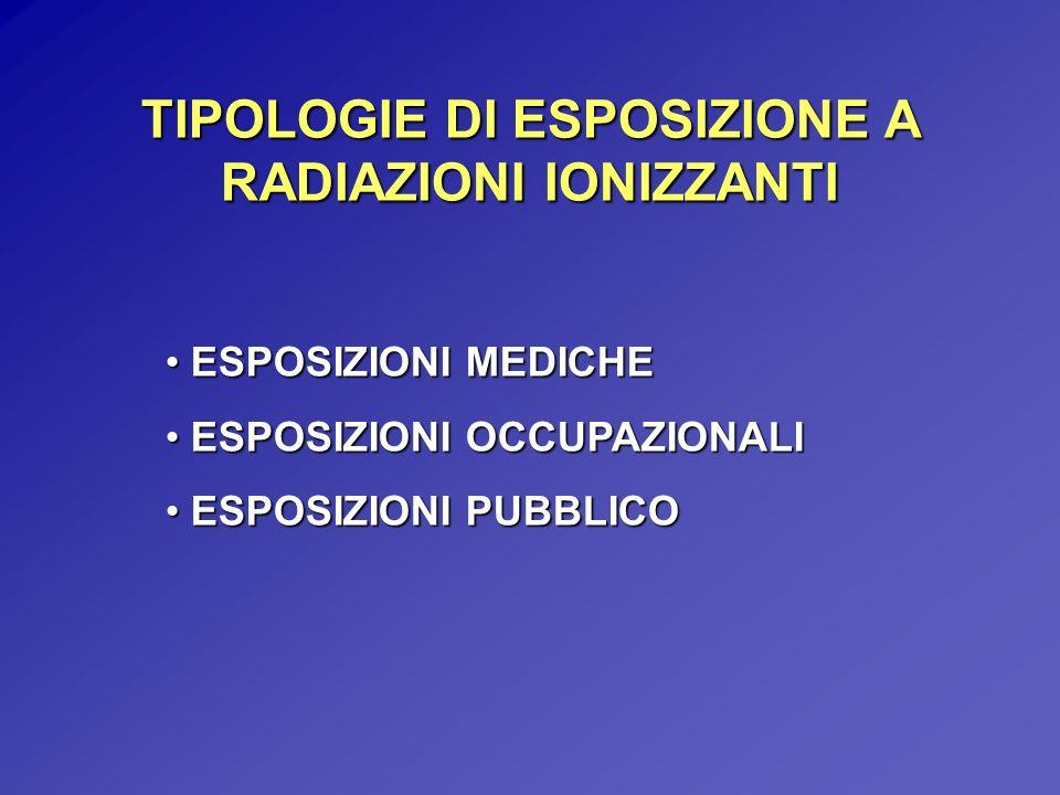 PET: sorgenti di IRRADIAZIONE ESTERNA al personale Sintesi + frazionamento del radiofarmaco –Ciclotrone –Trsporto del radionuclide ( 18 F, 11 C, 15 O, 13 N) –Produzione per esempio di FDG (Lab.