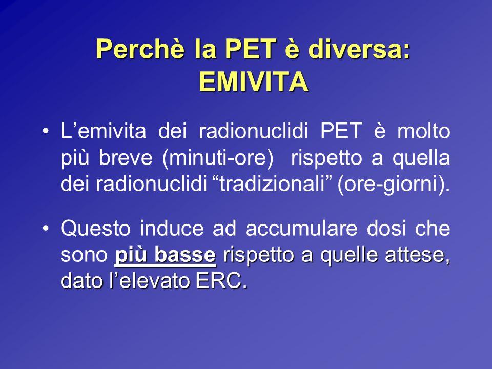 Perchè la PET è diversa: EMIVITA Lemivita dei radionuclidi PET è molto più breve (minuti-ore) rispetto a quella dei radionuclidi tradizionali (ore-gio