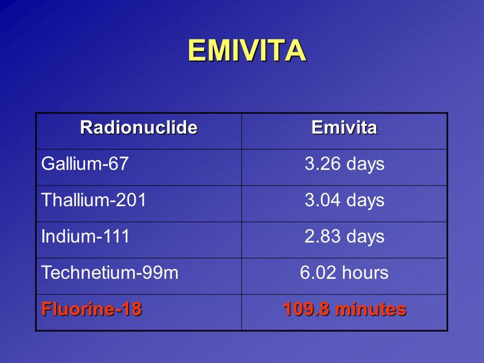 EMIVITA RadionuclideEmivita Gallium-673.26 days Thallium-2013.04 days Indium-1112.83 days Technetium-99m6.02 hours Fluorine-18 109.8 minutes