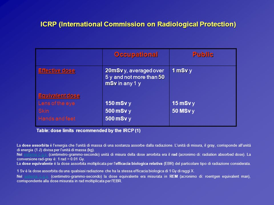 ICRP (International Commission on Radiological Protection) OccupationalPublic Effective dose 20mSv 50 mSv 20mSv y, averaged over 5 y and not more than 50 mSv in any 1 y 1 mSv 1 mSv y Equivalent dose Lens of the eye Skin Hands and feet 150 mSv y 500 mSv y 15 mSv y 50 MSv y Table: dose limits recommended by the IRCP (1) La dose assorbita è l energia che l unità di massa di una sostanza assorbe dalla radiazione.