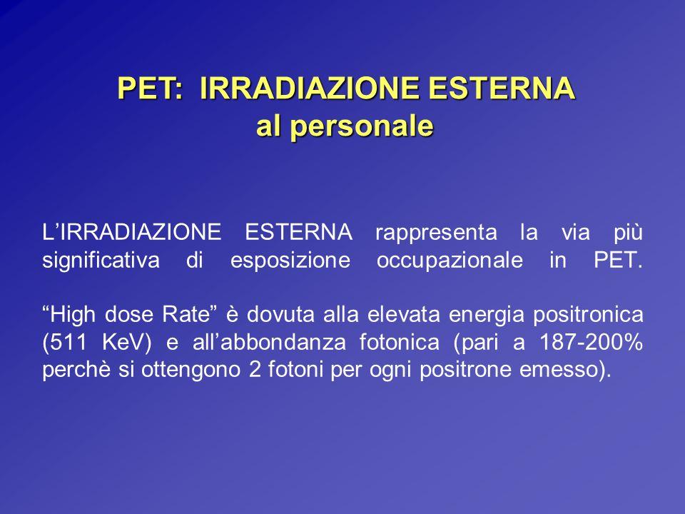 LIRRADIAZIONE ESTERNA rappresenta la via più significativa di esposizione occupazionale in PET. High dose Rate è dovuta alla elevata energia positroni
