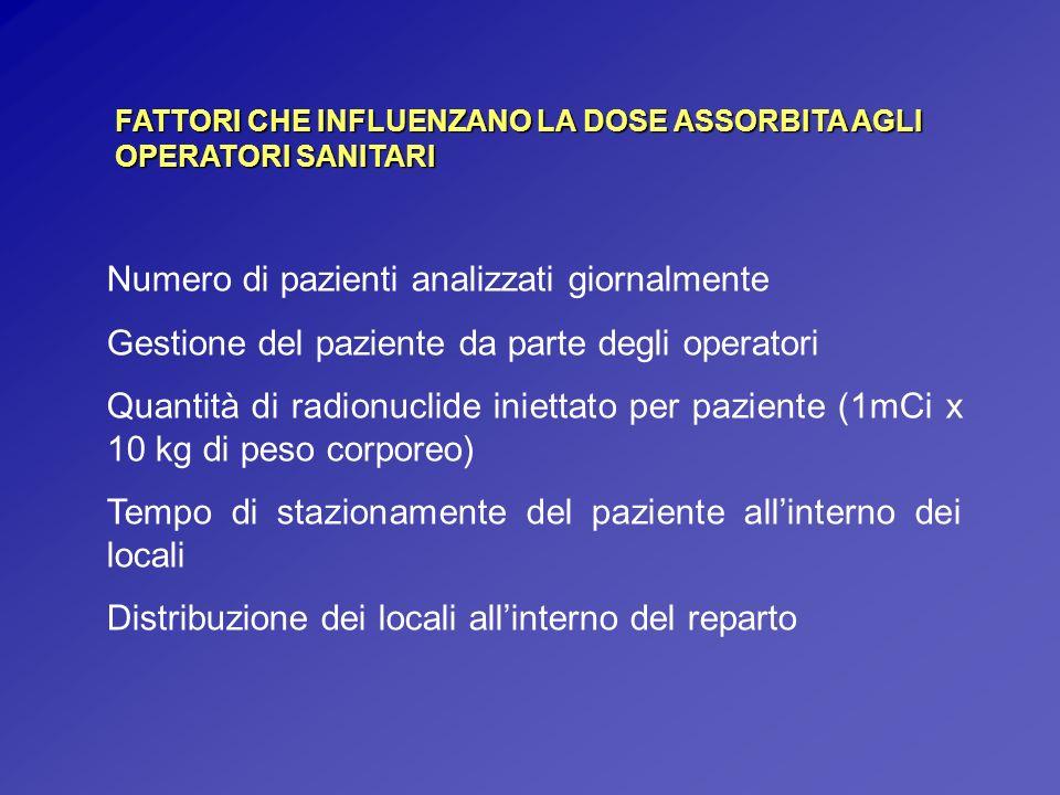 Numero di pazienti analizzati giornalmente Gestione del paziente da parte degli operatori Quantità di radionuclide iniettato per paziente (1mCi x 10 k