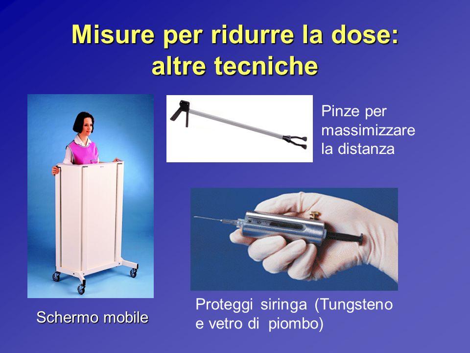 Misure per ridurre la dose: altre tecniche Schermo mobile Proteggi siringa (Tungsteno e vetro di piombo) Pinze per massimizzare la distanza