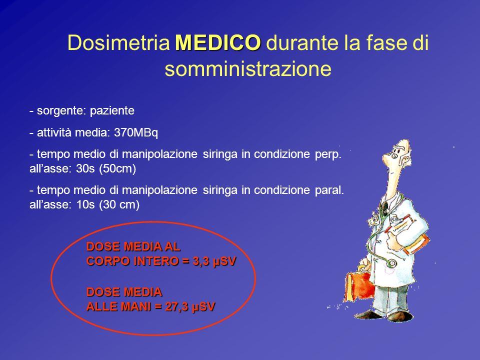 MEDICO Dosimetria MEDICO durante la fase di somministrazione - sorgente: paziente - attività media: 370MBq - tempo medio di manipolazione siringa in c