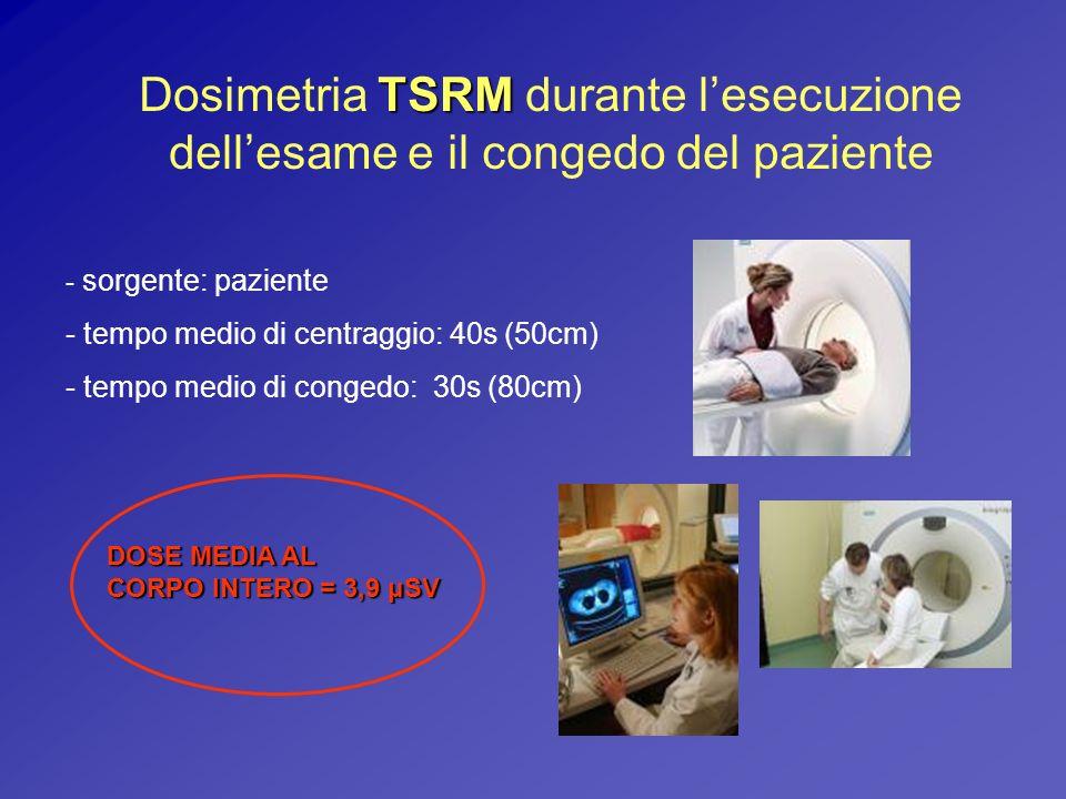 TSRM Dosimetria TSRM durante lesecuzione dellesame e il congedo del paziente - sorgente: paziente - tempo medio di centraggio: 40s (50cm) - tempo medi