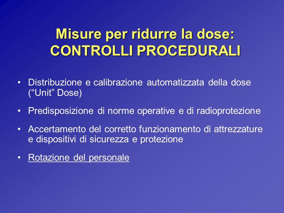Misure per ridurre la dose: CONTROLLI PROCEDURALI Distribuzione e calibrazione automatizzata della dose (Unit Dose) Predisposizione di norme operative