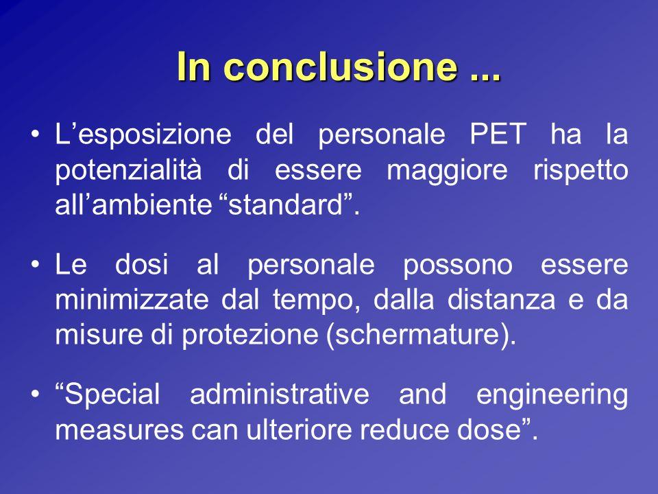 In conclusione... Lesposizione del personale PET ha la potenzialità di essere maggiore rispetto allambiente standard. Le dosi al personale possono ess