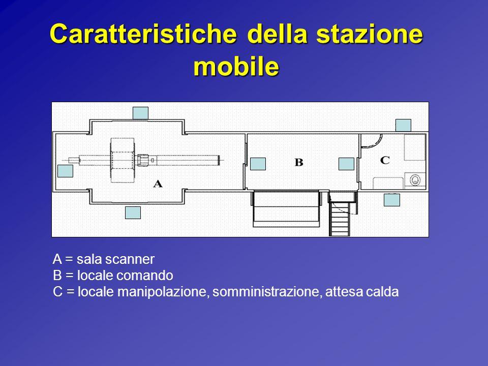 Caratteristiche della stazione mobile A = sala scanner B = locale comando C = locale manipolazione, somministrazione, attesa calda