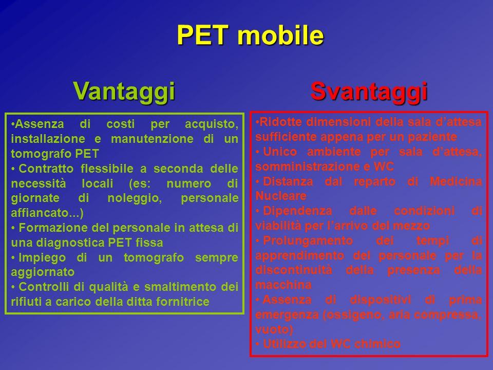 PET mobile Assenza di costi per acquisto, installazione e manutenzione di un tomografo PET Contratto flessibile a seconda delle necessità locali (es: