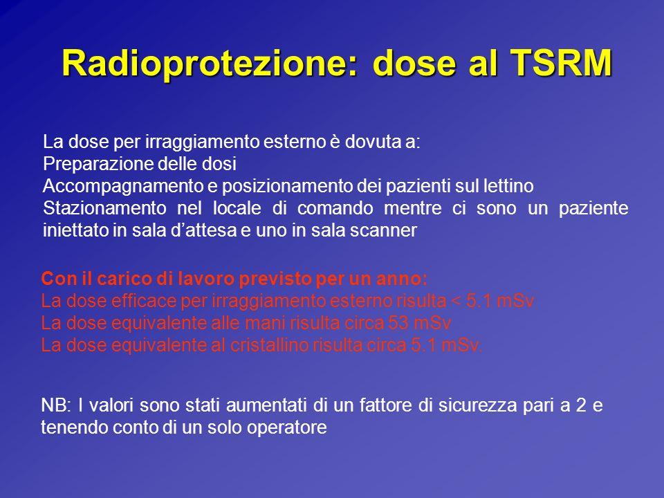 La dose per irraggiamento esterno è dovuta a: Preparazione delle dosi Accompagnamento e posizionamento dei pazienti sul lettino Stazionamento nel loca