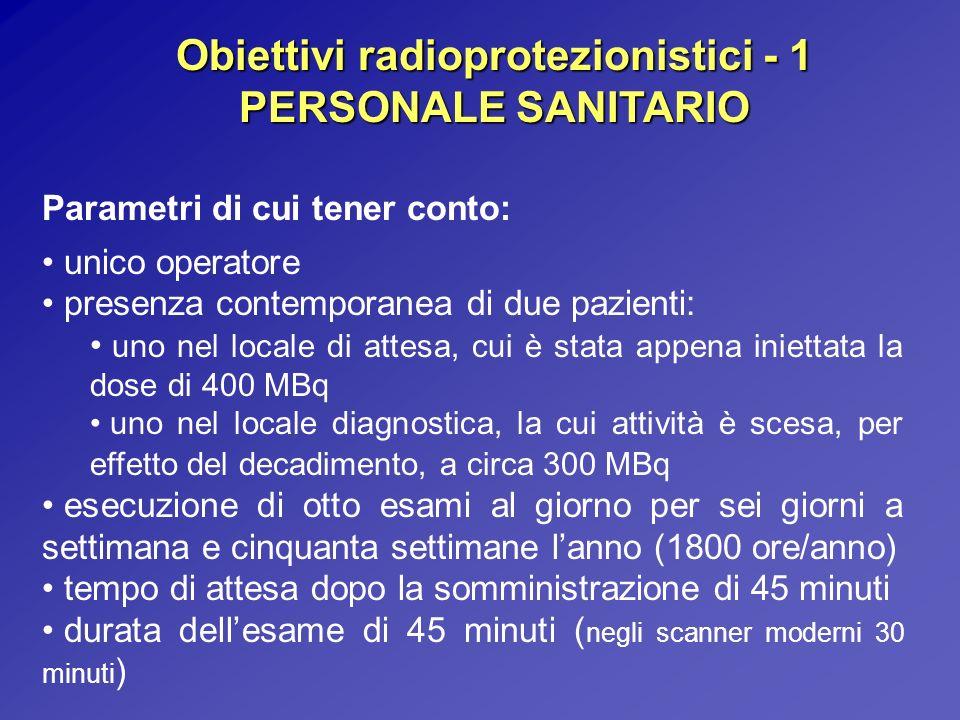 Obiettivi radioprotezionistici - 1 PERSONALE SANITARIO Parametri di cui tener conto: unico operatore presenza contemporanea di due pazienti: uno nel l