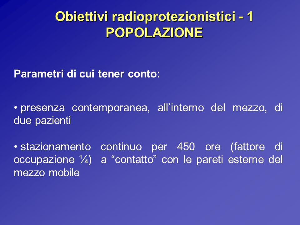 Obiettivi radioprotezionistici - 1 POPOLAZIONE Parametri di cui tener conto: presenza contemporanea, allinterno del mezzo, di due pazienti stazionamen