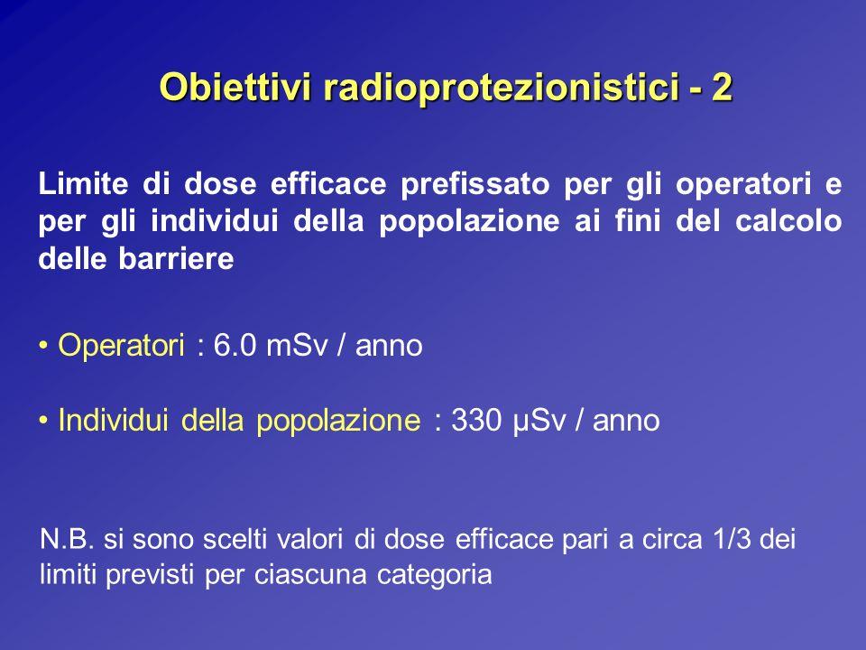 Obiettivi radioprotezionistici - 2 Limite di dose efficace prefissato per gli operatori e per gli individui della popolazione ai fini del calcolo dell