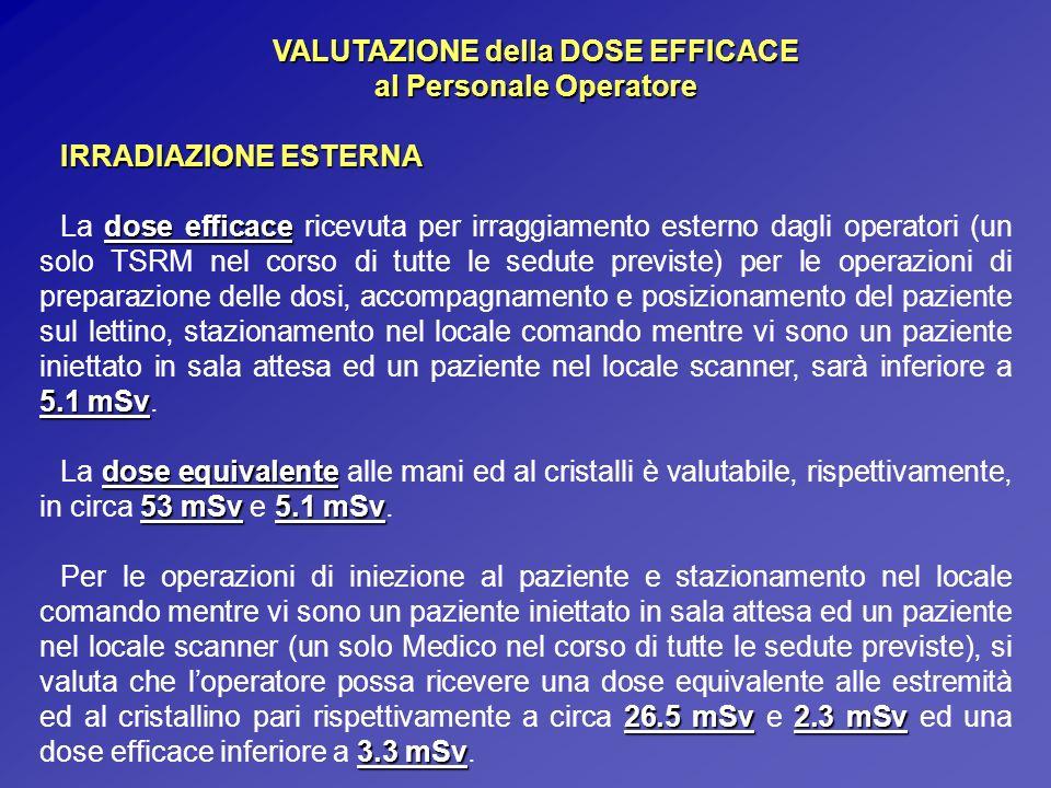VALUTAZIONE della DOSE EFFICACE al Personale Operatore IRRADIAZIONE ESTERNA dose efficace 5.1 mSv La dose efficace ricevuta per irraggiamento esterno