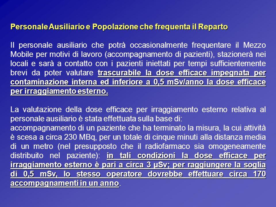 Personale Ausiliario e Popolazione che frequenta il Reparto trascurabile la dose efficace impegnata per contaminazione interna ed inferiore a 0,5 mSv/